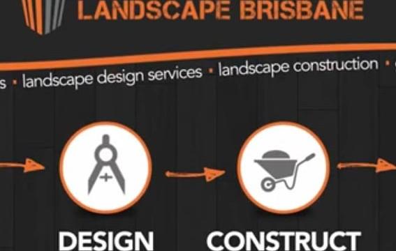 Landscape Brisbane Stefan Promotion